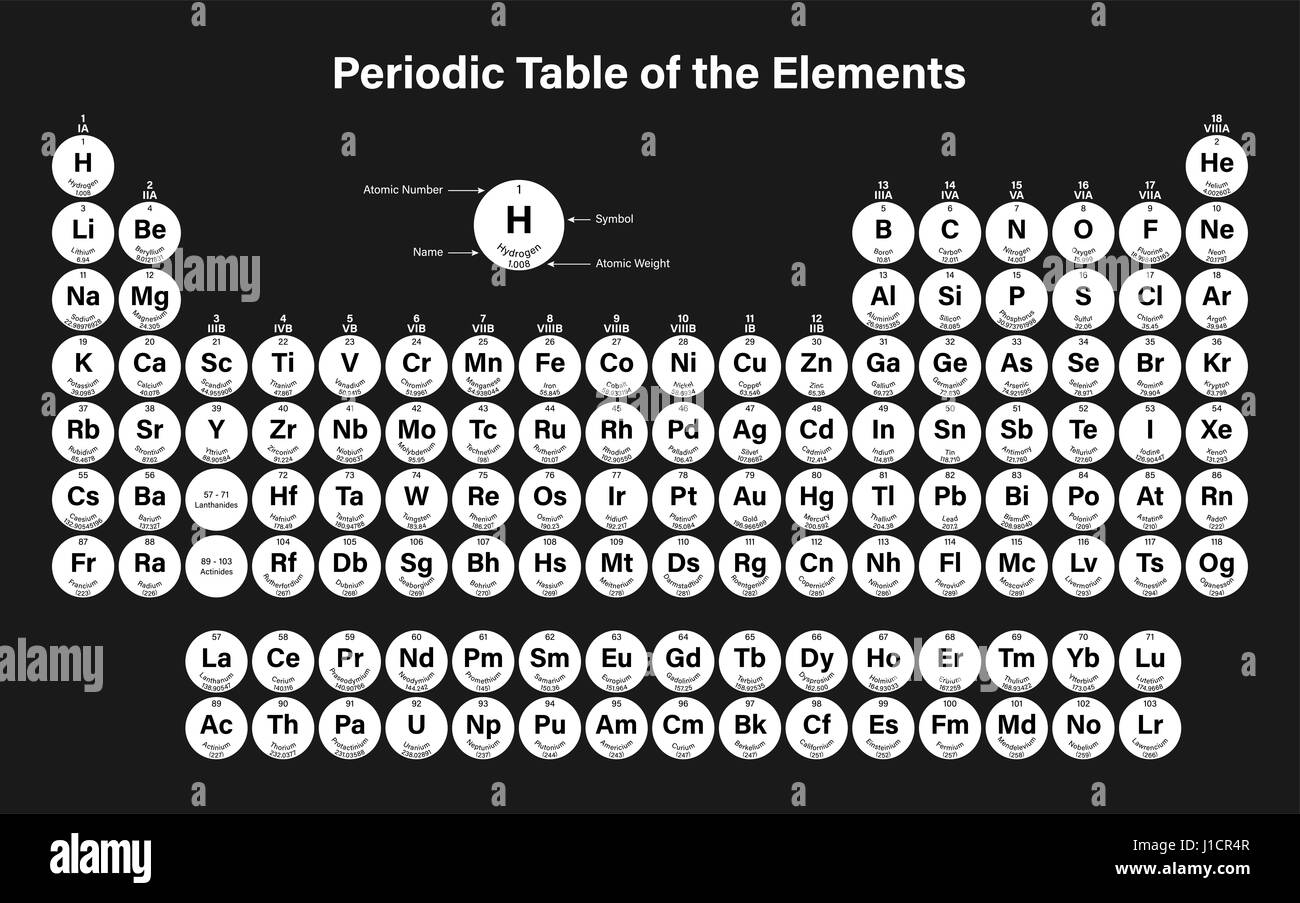 Dy in periodic table image collections periodic table images dy in periodic table gallery periodic table images dy in periodic table choice image periodic table gamestrikefo Image collections