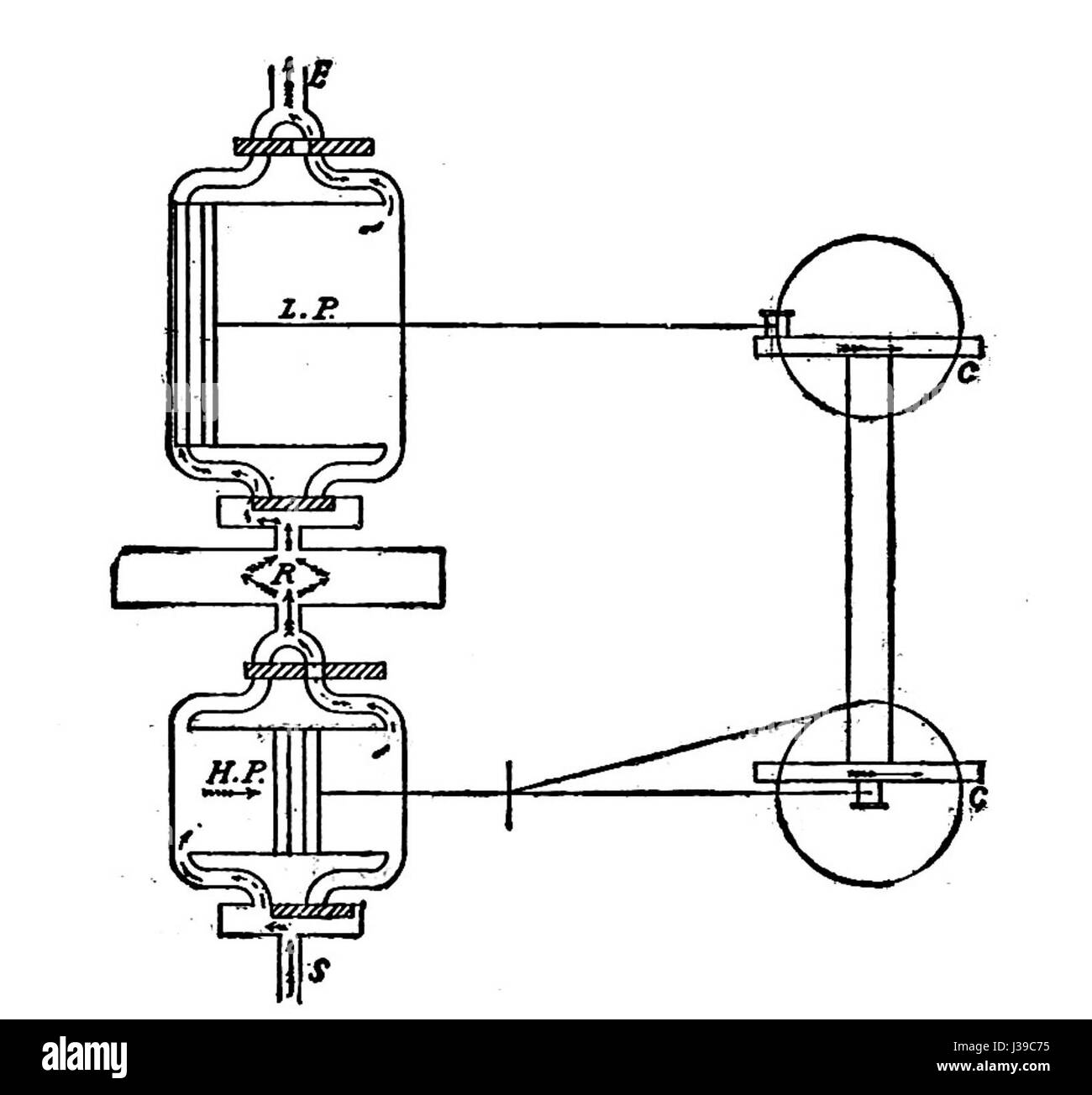 Steam Engine Diagram Photos Steam Engine Diagram – Labeled Diagram Of A Steam Engine