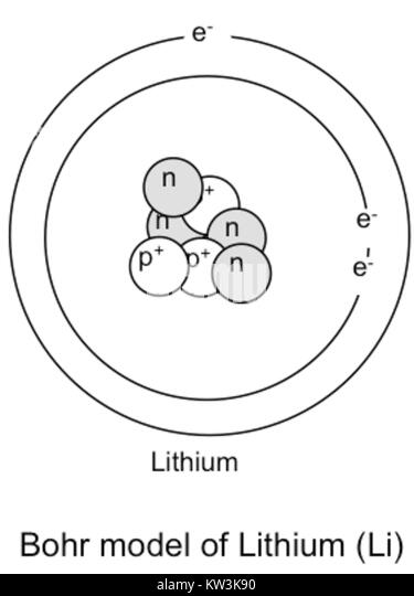 Bohr Diagram For Lithium Trusted Wiring Diagrams
