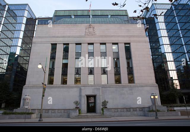 Forex bank veksling