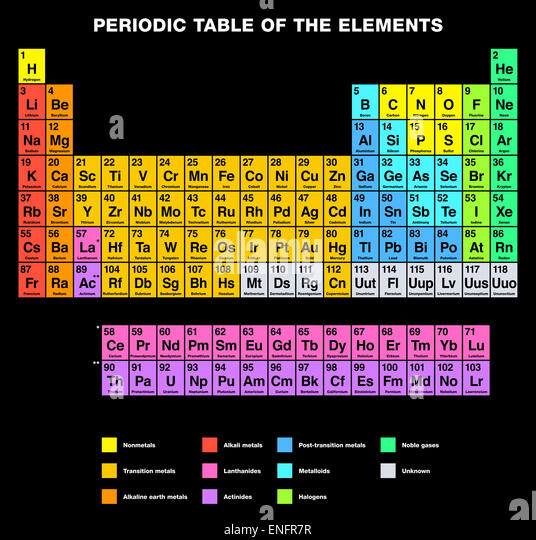 Metalloid stock photos metalloid stock images alamy for Periodic table english