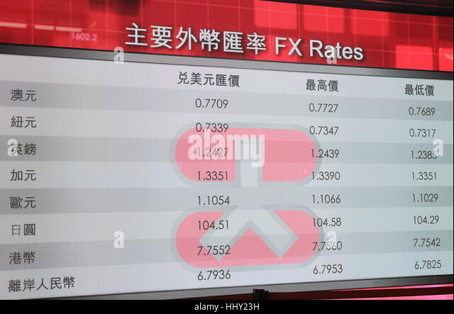 Forex rate hong kong