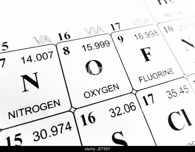 Periodic table elements oxygen stock photos periodic table oxygen on the periodic table of the elements stock image urtaz Images