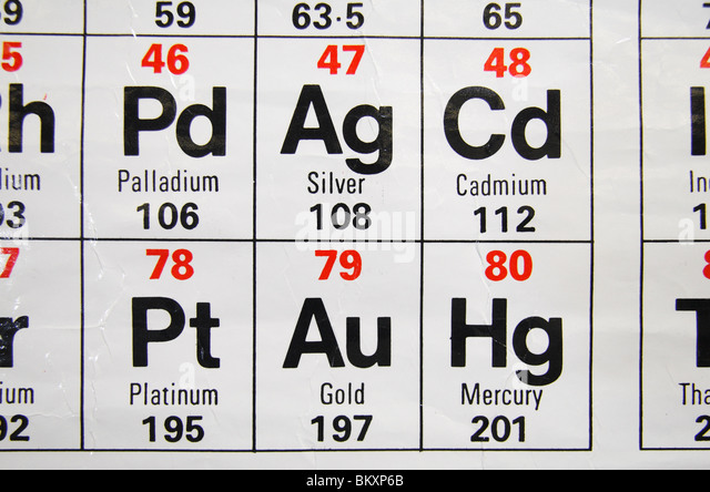 Periodic table elements platinum stock photos periodic table close up view of a standard uk high school periodic table focusing on gold urtaz Choice Image