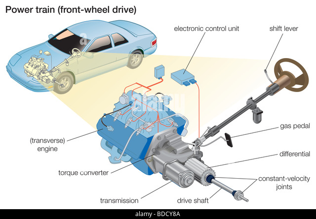 Car Engine Diagram Stock Photos Amp Car Engine Diagram Stock