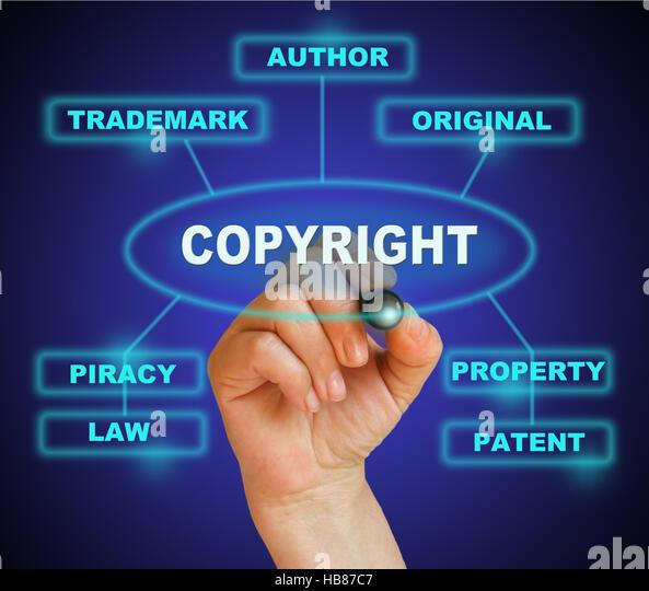 Intellectual Property Copyright: Intellectual Property Trademark Concept Copyright Stock