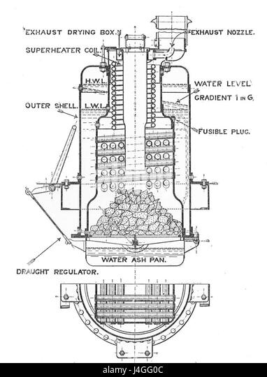 Sentinel Boiler Sections Rankin Kennedy Stock Photos & Sentinel ...