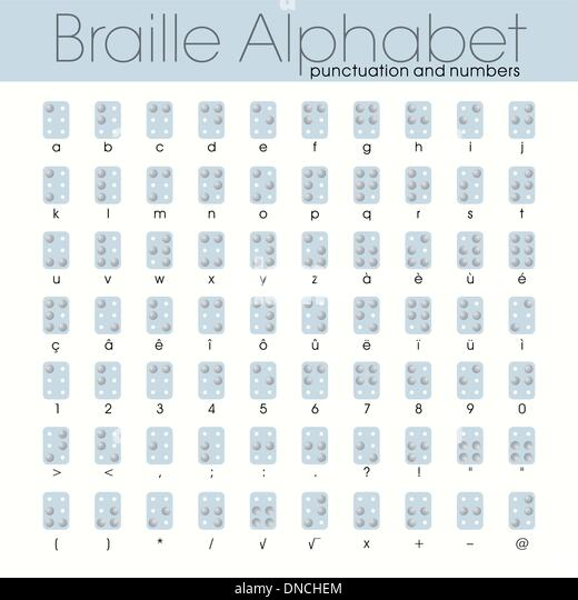 Capital Letters In Computer Braille