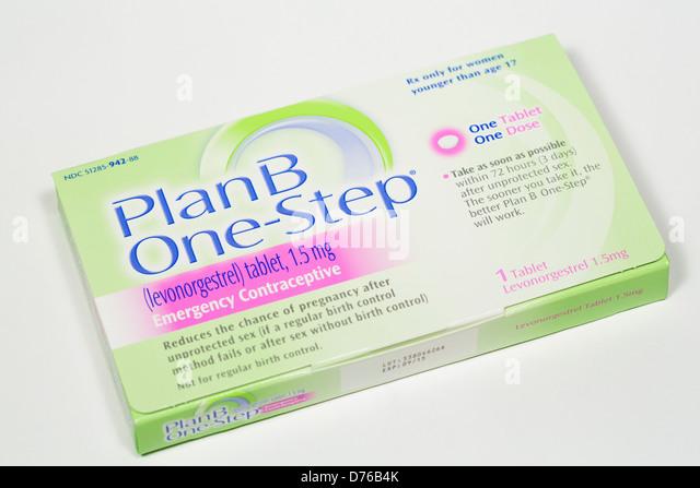 Levonorgestrel Pill Effectiveness