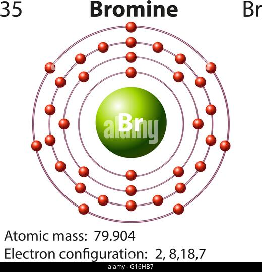 Bromine Stock Photos & Bromine Stock Images - Alamy