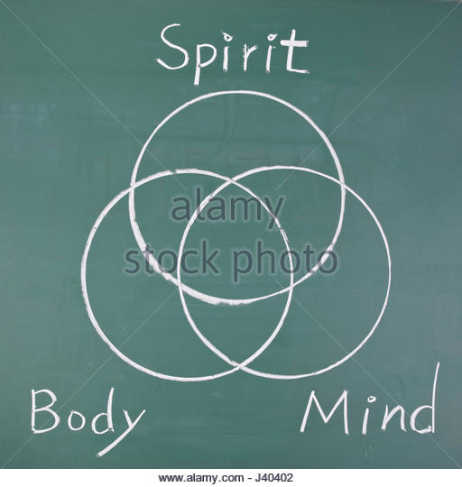 integrating body and mind a psychospiritual Psychospiritual medicine takes into the entire mind - body - spirit triad learn about the spiritual functions of the body's organs and how they affect health health  health  the higher spiritual functions of the body's organs posted by admin on june 10, 2013 in health,.