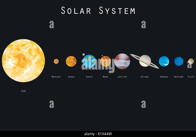 planet map solar system - photo #43