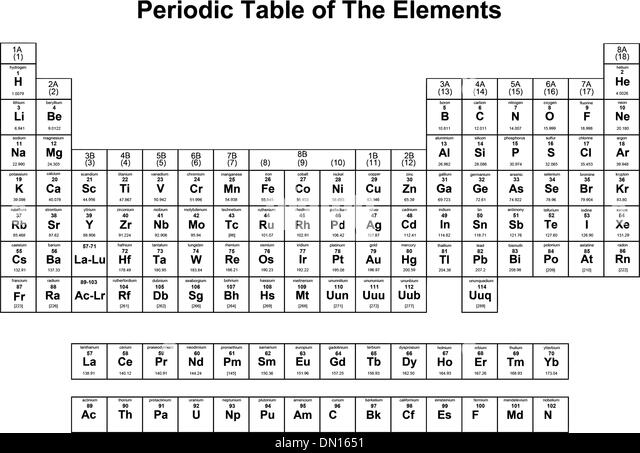 Periodic table black and white stock photos images alamy periodic table of elements urtaz Gallery