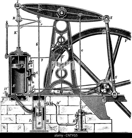 james watt steam engine patent diagram simple combustion