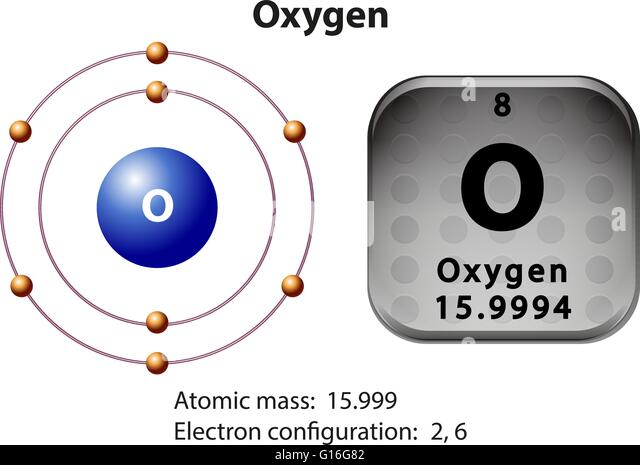 Atomic Oxygen Stock Photos & Atomic Oxygen Stock Images - Alamy