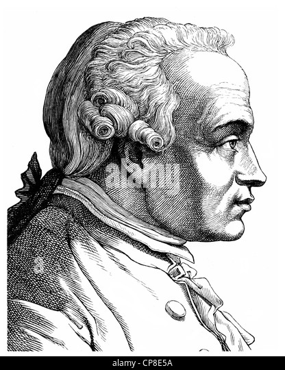 an analysis of the philosopher immanuel kant Ethics - mid-term study guide study play a concept developed by the philosopher immanuel kant as an ethical guideline for behavior in deciding whether an action is right or wrong, or desirable or undesirable what is cost-benefit analysis.