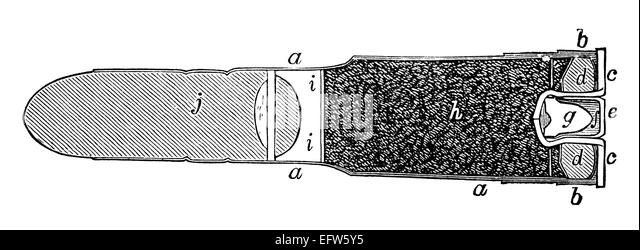 Antique Drawing Engraving Bullet Stock Photos & Antique Drawing ...