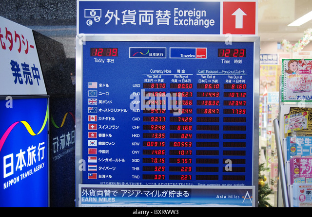 Dbs bank singapore forex rates