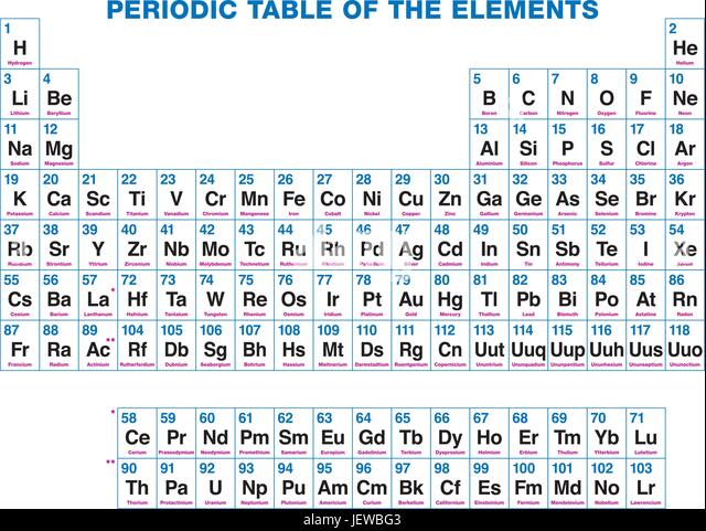 Atom model with periodic table stock photos atom model with chemistry physics spaces of time periods pictogram symbol pictograph urtaz Images