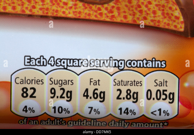 guideline daily amount of salt