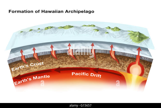 Volcano Diagram Stock Photos  U0026 Volcano Diagram Stock