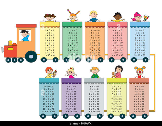 Multiplication Table Stock Photos  Multiplication Table Stock