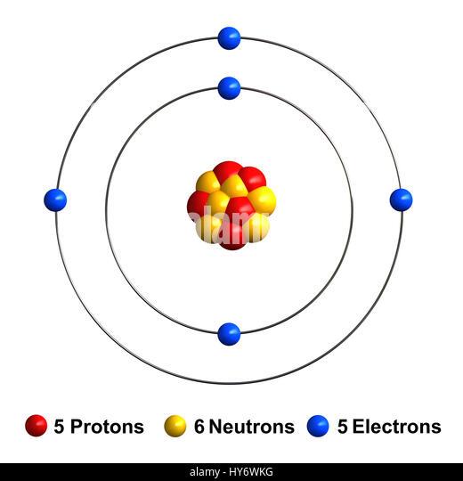 Boron Atomic Structure Stock Photos & Boron Atomic Structure Stock ...