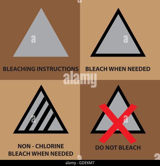 clothes washing instruction symbols uk