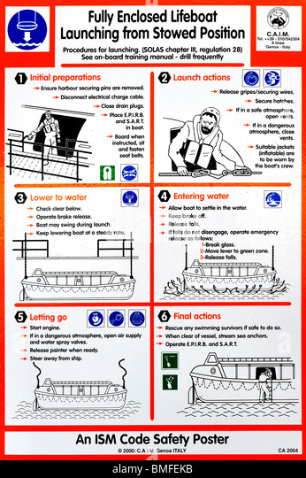 Instructions Manual Stock Photos & Instructions Manual Stock