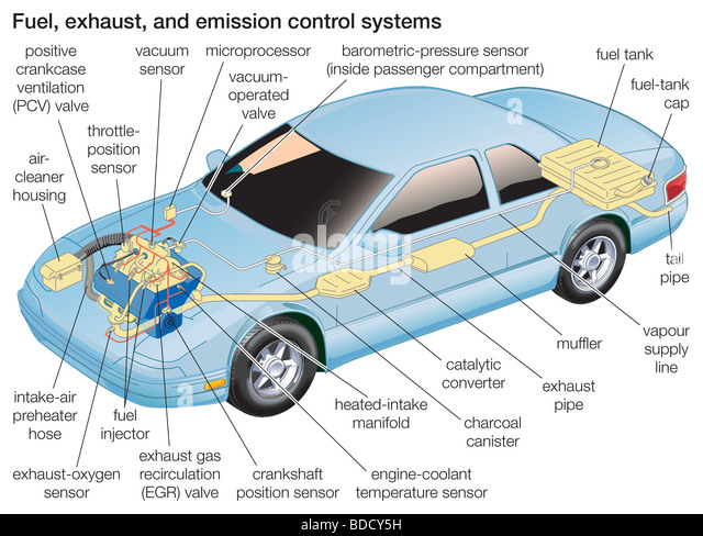 Car engine diagram stock photos car engine diagram stock images fuel exhaust and emission control systems stock image malvernweather Image collections