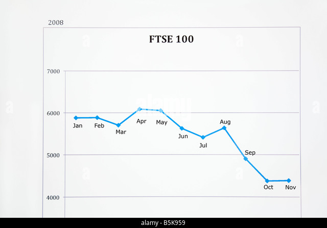 Ftse 100 stock options