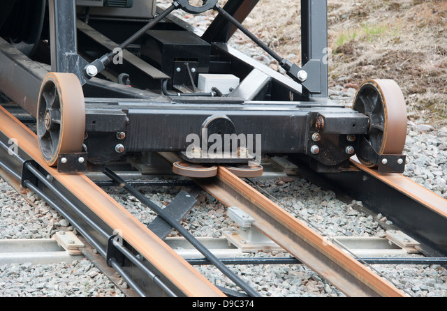 Train Brakes Stock Photos Amp Train Brakes Stock Images Alamy