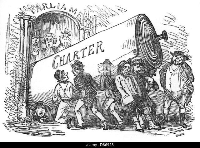 an explanation of what chartism is Chartism definition is - the principles and practices of a body of 19th century english political reformers advocating better social and industrial conditions for.