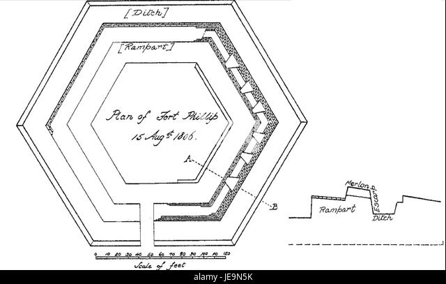 Old Vintage Map Fort Black And White Stock Photos Images Alamy