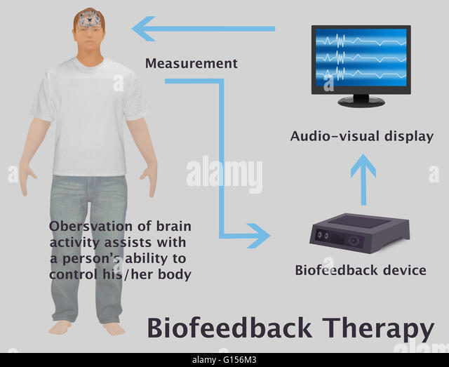 how to become a biofeedback therapist