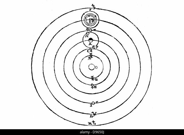 diagram of solar system galileo - photo #18