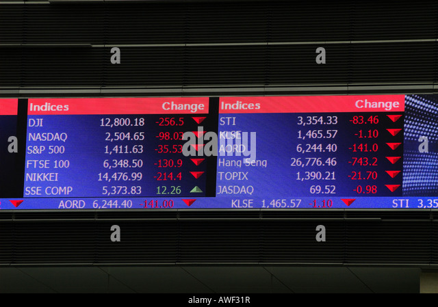 Online share trading singapore