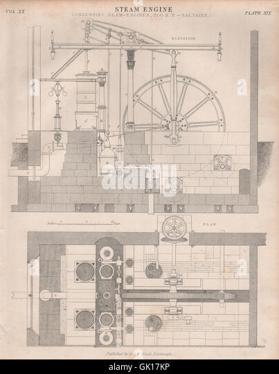 Condensing Steam Engine Photos Condensing Steam Engine – Diagram Of Condensing Steam Engine