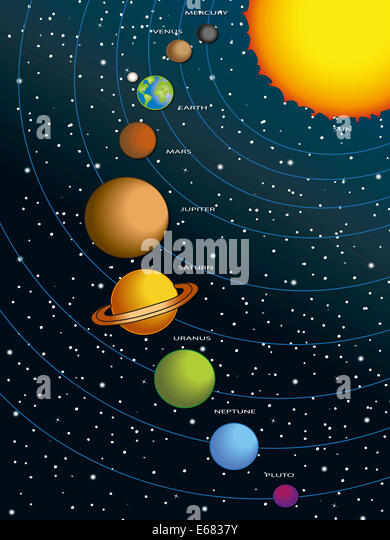 drawing of the solar system in the sun - photo #46