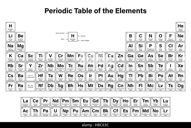 Periodic table stock photos periodic table stock images alamy periodic table of the elements illustration including nihonium moscovium tennessine and oganesson stock urtaz Choice Image