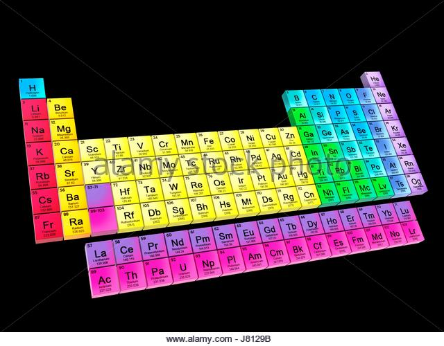 Rare earth elements stock photos rare earth elements for 118 periodic table