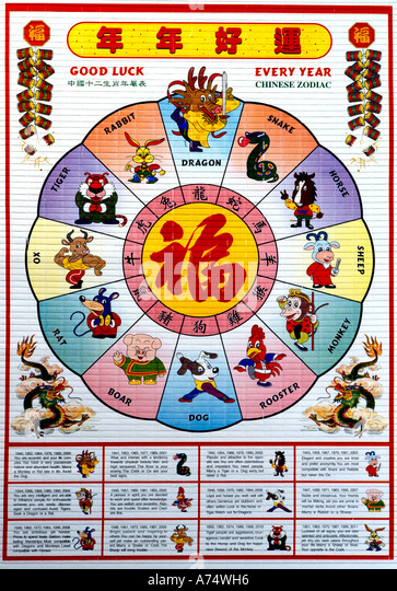 """Chinese New Year Calendar : Search results for """"chinese new year zodiac calendar"""