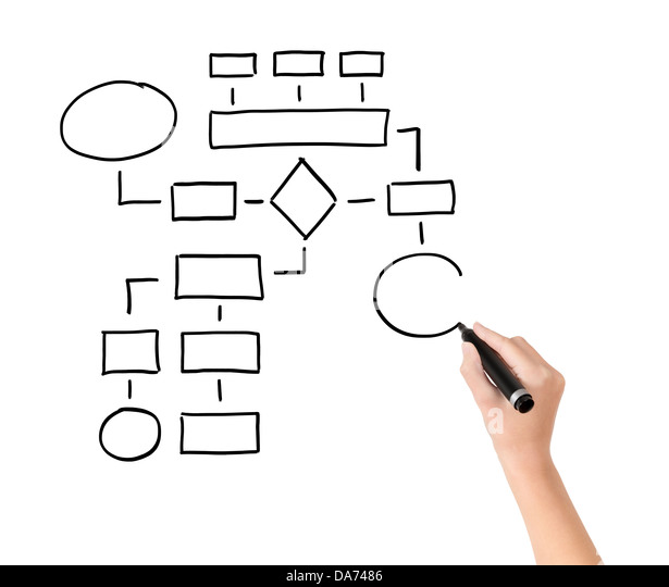 flowchart stock photos  u0026 flowchart stock images