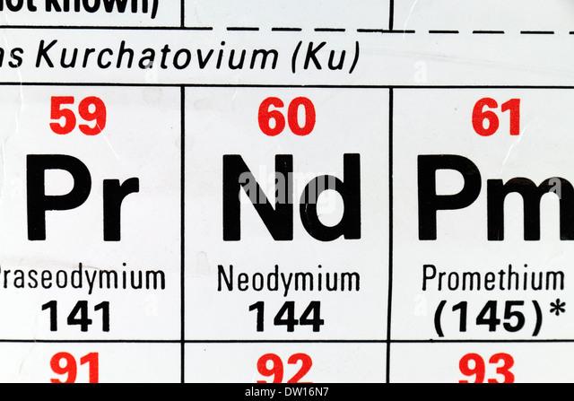 Symbol Chemical Element Neodymium Stock Photos Symbol Chemical