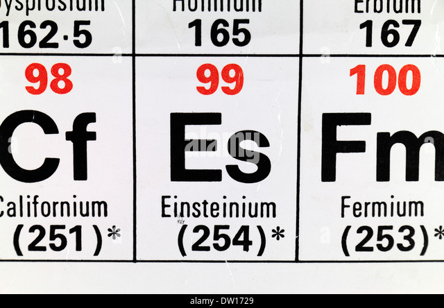 Relative atomic mass stock photos relative atomic mass stock einsteinium es as it appears on the periodic table stock image urtaz Image collections