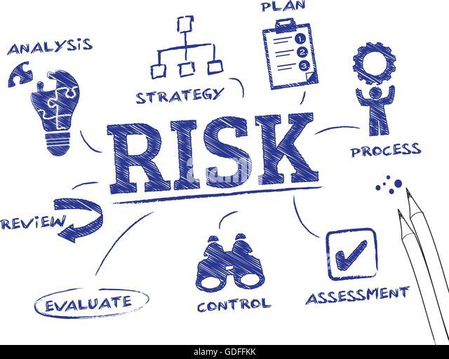 Risk Assessment Icon Stock Photos Amp Risk Assessment Icon
