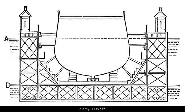 dry dock diagram wiring diagrams