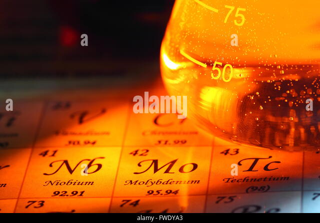 Periodic table of chemical elements stock photos periodic table of chemical in a glass flask on periodic table stock image urtaz Choice Image