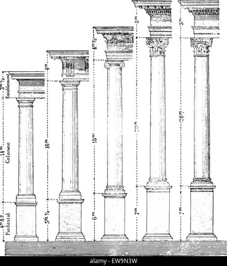 Tuscan doric stock photos tuscan doric stock images alamy for 5 orders of architecture