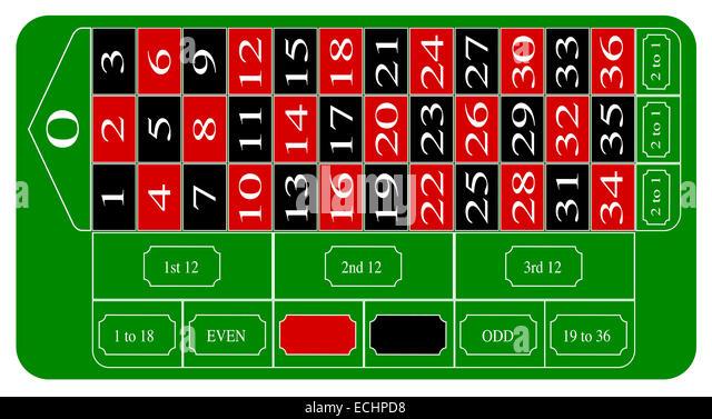 Salasanat tahtea pokerite